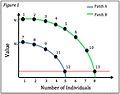 IFD - Nash Equilibrium.jpg