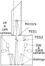 IUEtelescope-schema