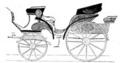 Illustrirte Zeitung (1843) 20 320 2 Jagdphaeton.png