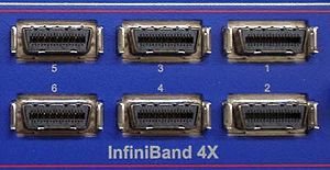 InfiniBand - InfiniBand switch with CX4/SFF-8470 connectors