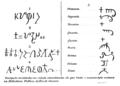 Inscricoes-Manuscrito-512a.png