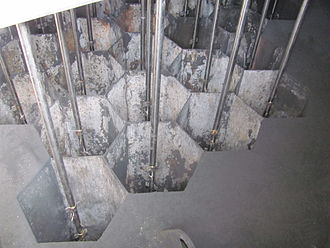 Incineration - Electrodes inside electrostatic precipitator