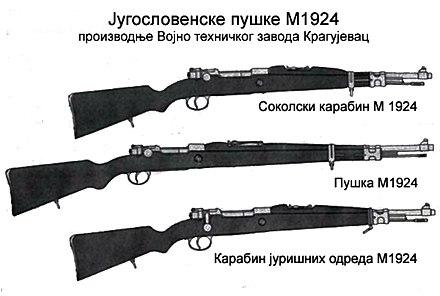 Zastava Arms - Wikiwand