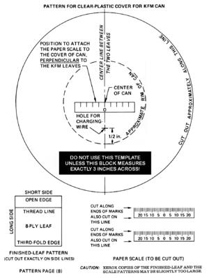 Kearny fallout meter - Template