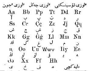 Kazakh alphabets - Kazakh Arabic and Latin script in 1924