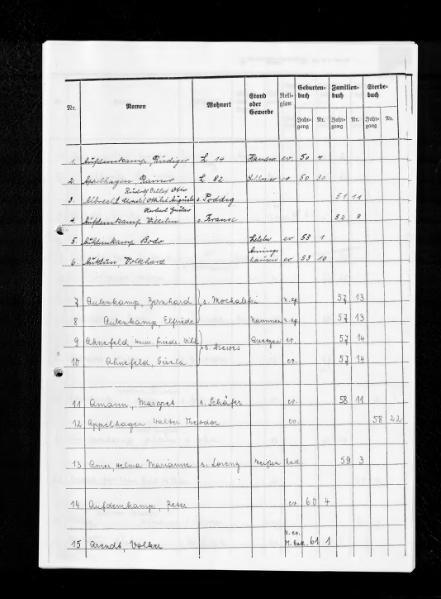 File:Kombiniertes Namensverzeichnis zu den Geburts-, Heirats- und Sterberegistern des Standesamtes Leteln, 1950 bis 1972.djvu