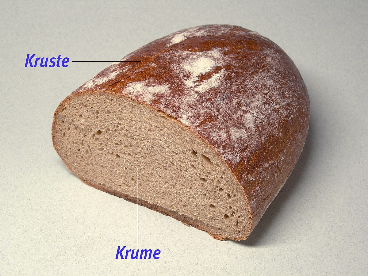 Brotkruste Wikipedia
