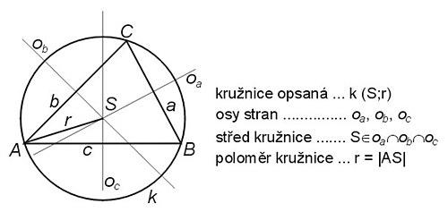 Kružnice opsaná – Wikipedie