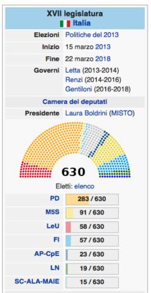 discussione xvii legislatura della repubblica italiana