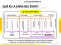 Linea del Exito Grafico.png