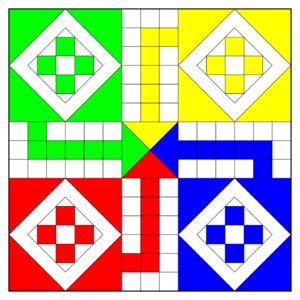 Ludo (board game) - Ludo board diagram