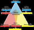 Model trójkątny.png