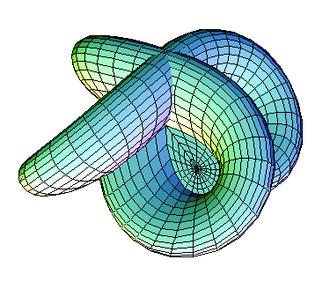 Bernard Morin - Image: Morin Surface Cross View