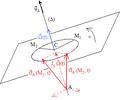 Mouvement circulaire - moment cinétique en un point de l'axe autre que le centre.png