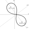 Moved Lemniscate.png