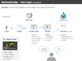 Multimedia-Map-View-Images-Workflow-Proposed-July-15.png