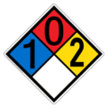 NFPA-704-NFPA-Diamonds-Sign-102.png