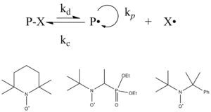 Living free-radical polymerization - Image: NMP