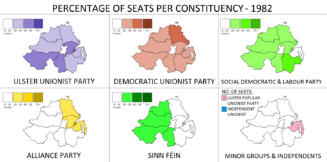 Northern Ireland Assembly election 1982.png