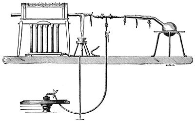 PSM V09 D115 Pasteur apparatus for germ studies.jpg