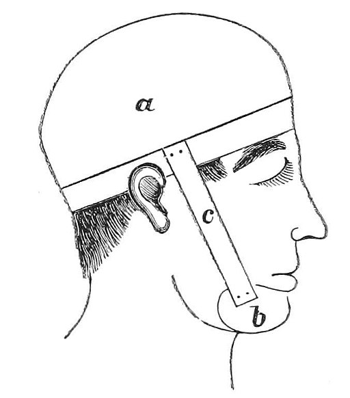 Head brace to eliminate snoring