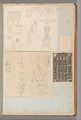 Page from a Scrapbook containing Drawings and Several Prints of Architecture, Interiors, Furniture and Other Objects MET DP372079.jpg