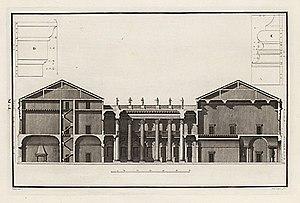 Palazzo Porto, Vicenza - Image: Palazzo Porto sezione Bertotti Scamozzi 1776