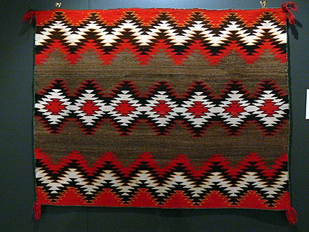 Textile Design Wikiwand
