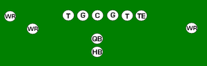 "Pistol offense - Chris Ault's ""pistol"" formation"