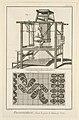 Print, Passementerie, Façon de passer le Patron par derriere, 1772 (CH 18613515-2).jpg