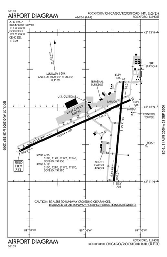 Chicago Rockford International Airport - FAA airport diagram