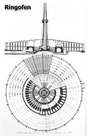 Hoffmann kiln - Cross-section of ring oven, Friedrich Eduard Hoffmann's patent, 1858