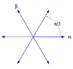 Stokes phenomenon - Stokes lines and anti-Stokes lines for the Airy function
