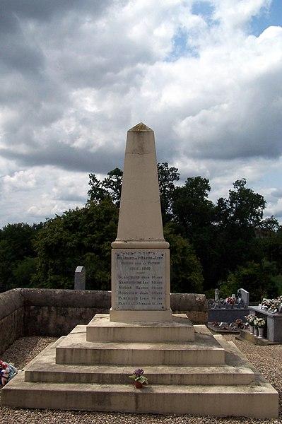 War memorial of Saint-Martin-de-Lerm (Gironde, France)