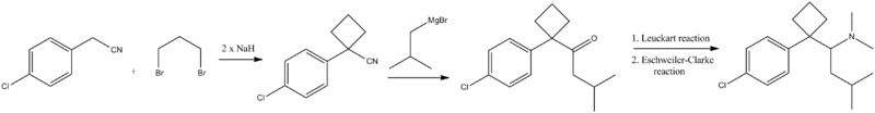 Sibutramine Synthesis.png
