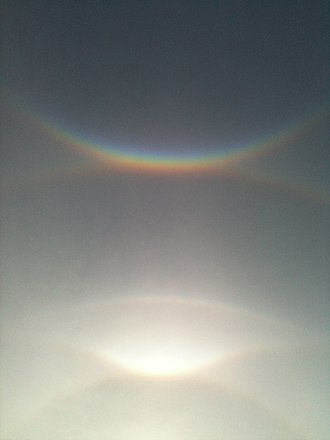 Halo (optical phenomenon) - From top to bottom: A circumzenithal arc, supralateral arc, Parry arc, upper tangent arc, and 22° halo