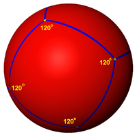 Square on sphere.png