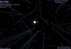 Il Sole visto da Regolo in una simulazione del software Celestia: vicino a Sirio in cielo, non sarebbe visibile a occhio nudo.