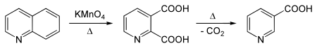Synthesis Niacin I.svg