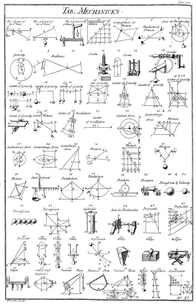 Image of Machines