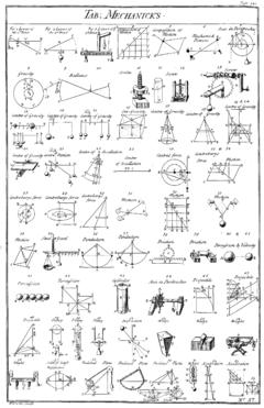 E applicata di pdf teorica fondamenti meccanica