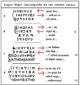 Lapis Niger - Diagram of the text