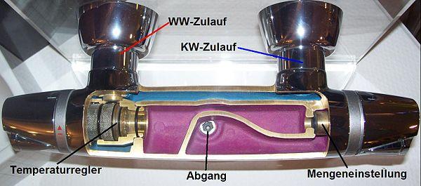 Erstaunlich Thermostatventil - Wikiwand PE79