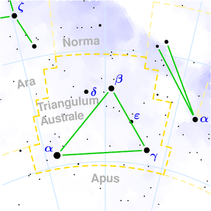 Triangle Austral