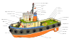 Tugboat diagram-en.svg