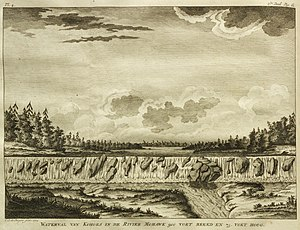 Cohoes, New York - Early illustration (1772) of Kohoes Falls, from the book En Resa til Norra America by Pehr Kalm.