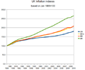 UKinflation.png