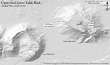Upper and Lower Table Rock.png