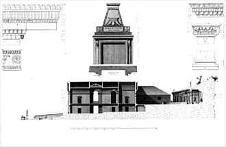 Villa Barbaro - Section and details by (Ottavio Bertotti Scamozzi, 1781)
