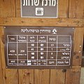 Visit Tel Arad 01.jpg